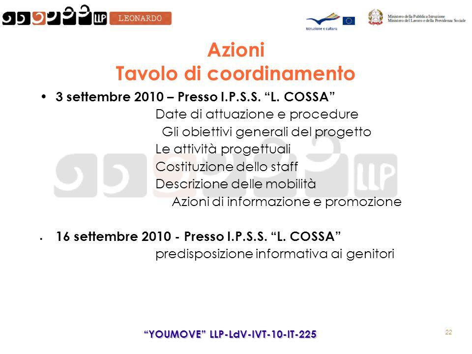 22 Azioni Tavolo di coordinamento 3 settembre 2010 – Presso I.P.S.S.
