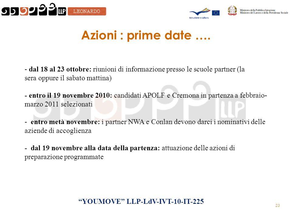 23 Azioni : prime date ….