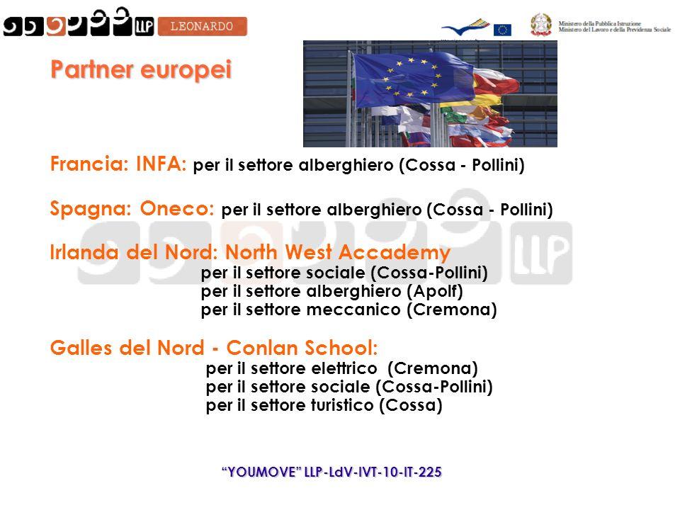 Partner europei Francia: INFA: per il settore alberghiero (Cossa - Pollini) Spagna: Oneco: per il settore alberghiero (Cossa - Pollini) Irlanda del Nord: North West Accademy per il settore sociale (Cossa-Pollini) per il settore alberghiero (Apolf) per il settore meccanico (Cremona) Galles del Nord - Conlan School: per il settore elettrico (Cremona) per il settore sociale (Cossa-Pollini) per il settore turistico (Cossa)