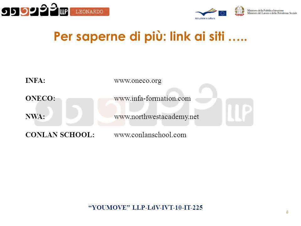 8 Per saperne di più: link ai siti …..