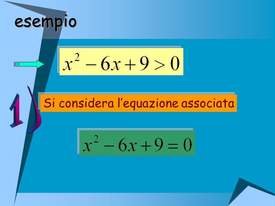 esempio Si considera lequazione associata
