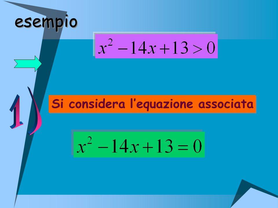esempio Si considera lequazione associata Si considera lequazione associata