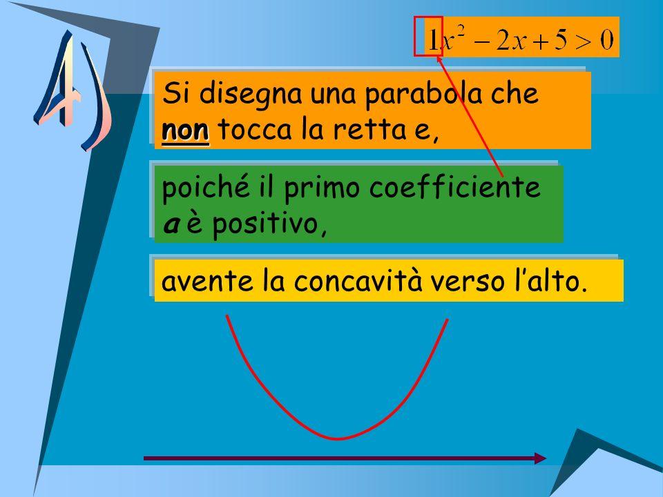 Si disegna una parabola che non non tocca la retta e, poiché il primo coefficiente a è positivo, avente la concavità verso lalto.