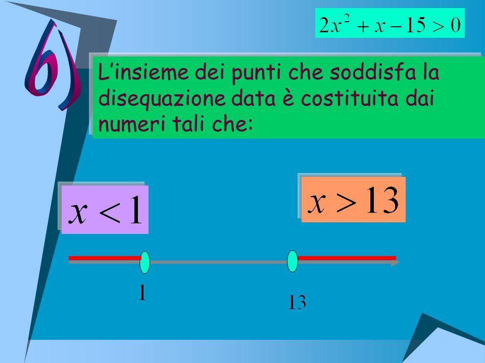 Linsieme dei punti che soddisfa la disequazione data è costituita dai numeri tali che: