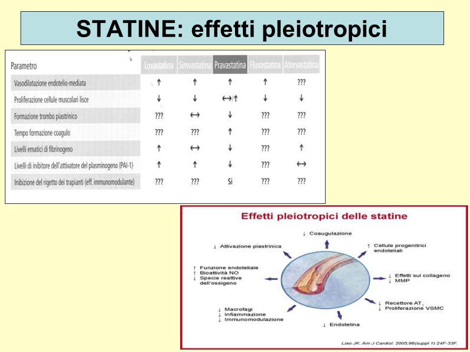 Statine: effetti pleiotropici Il trattamento a breve termine con statine in Pz.