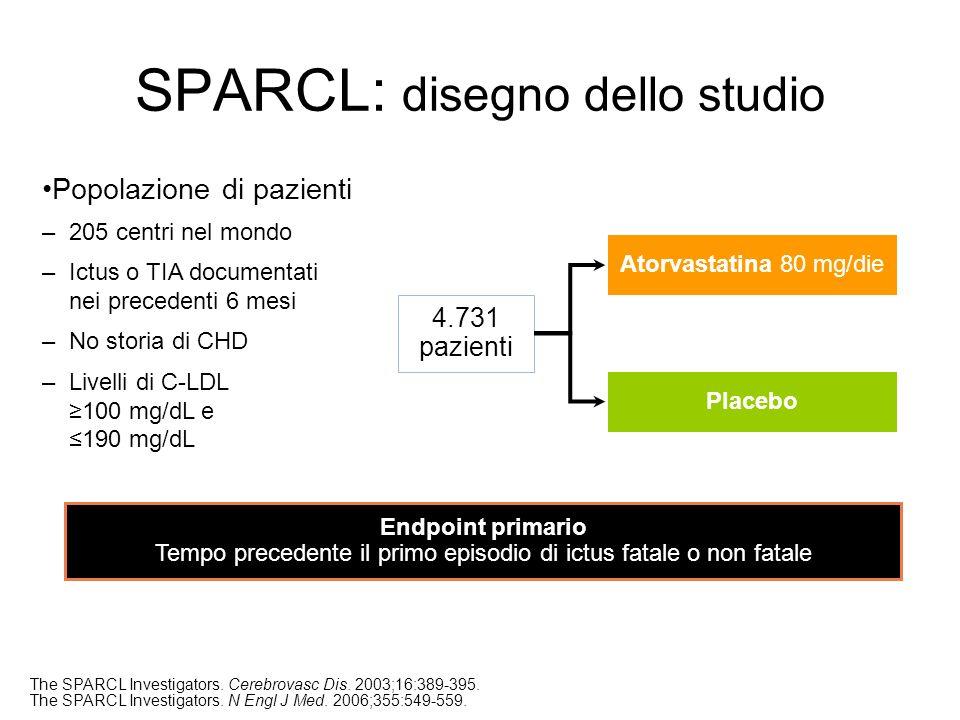 SPARCL: disegno dello studio The SPARCL Investigators. Cerebrovasc Dis. 2003;16:389-395. The SPARCL Investigators. N Engl J Med. 2006;355:549-559. Per