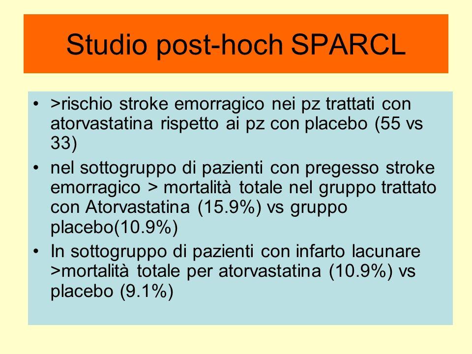 Studio post-hoch SPARCL >rischio stroke emorragico nei pz trattati con atorvastatina rispetto ai pz con placebo (55 vs 33) nel sottogruppo di pazienti