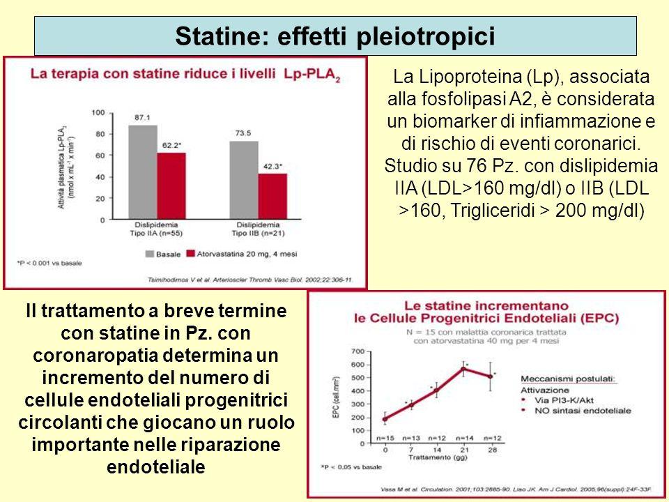 Statine: effetti pleiotropici Il trattamento a breve termine con statine in Pz. con coronaropatia determina un incremento del numero di cellule endote