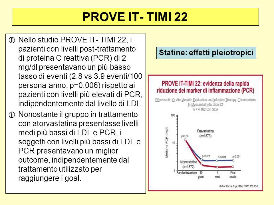 PROVE IT- TIMI 22 È stata valutata la relazione tra C-LDL e livello di PCR dopo trattamento con 80 mg di atorvastatina o 40 mg di pravastatina/die ed il rischio di reinfarto o morte da malattia coronarica in 3745 pazienti con SCA.