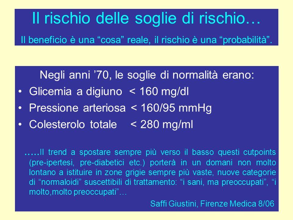 Negli anni 70, le soglie di normalità erano: Glicemia a digiuno < 160 mg/dl Pressione arteriosa < 160/95 mmHg Colesterolo totale < 280 mg/ml..... Il t