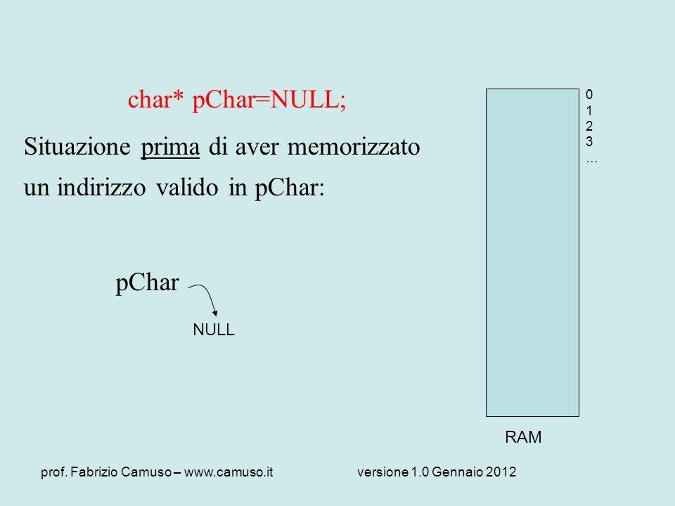 prof. Fabrizio Camuso – www.camuso.itversione 1.0 Gennaio 2012 char* pChar=NULL; Situazione prima di aver memorizzato un indirizzo valido in pChar: pC