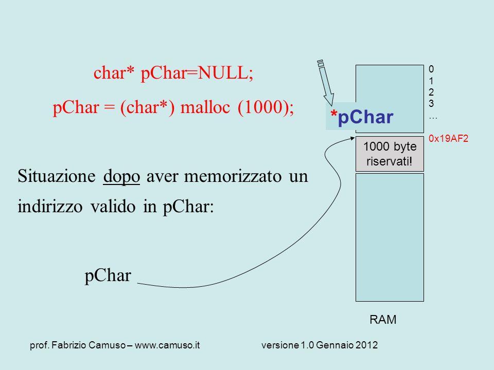 prof. Fabrizio Camuso – www.camuso.itversione 1.0 Gennaio 2012 char* pChar=NULL; pChar = (char*) malloc (1000); Situazione dopo aver memorizzato un in