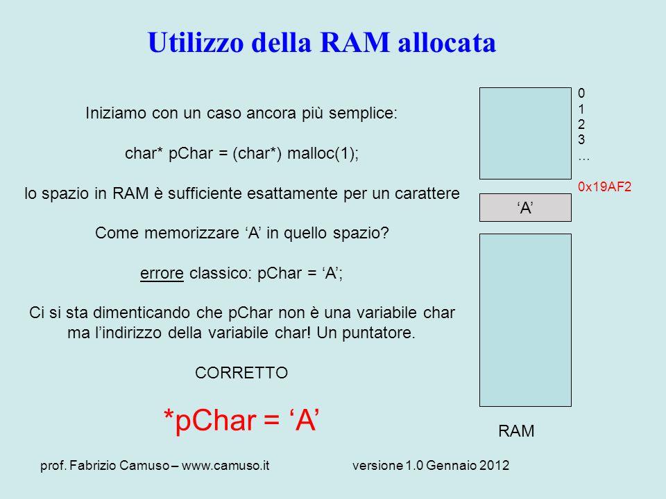 prof. Fabrizio Camuso – www.camuso.itversione 1.0 Gennaio 2012 A RAM 0 1 2 3 … 0x19AF2 Utilizzo della RAM allocata Iniziamo con un caso ancora più sem