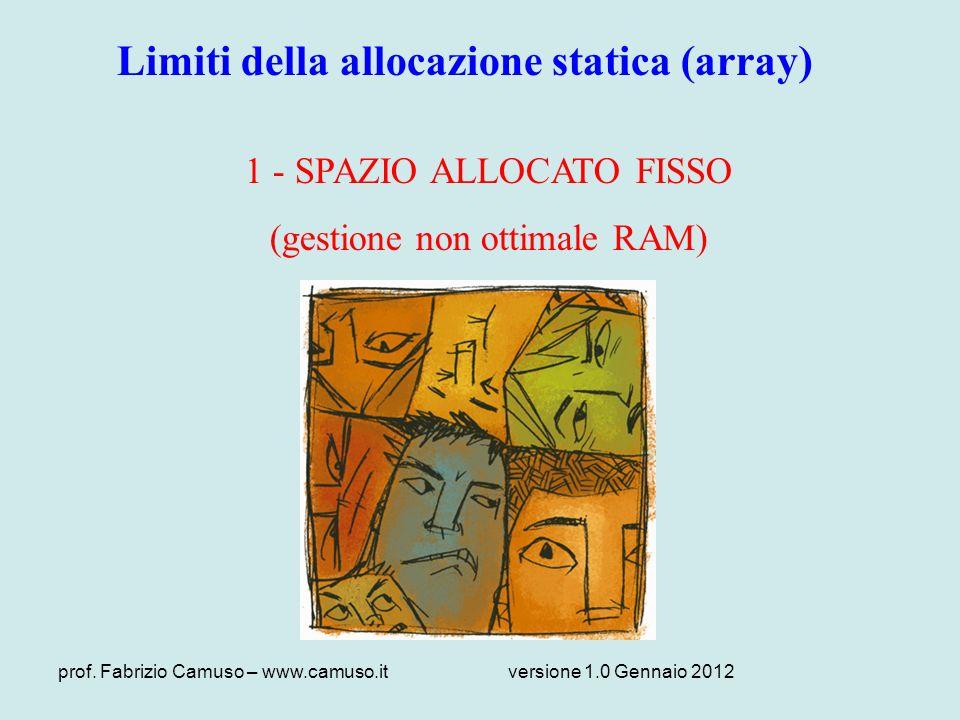 prof. Fabrizio Camuso – www.camuso.itversione 1.0 Gennaio 2012 Limiti della allocazione statica (array) 1 - SPAZIO ALLOCATO FISSO (gestione non ottima