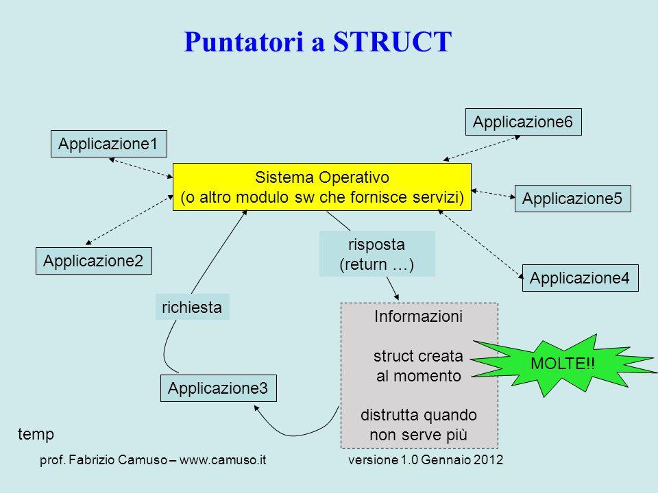 prof. Fabrizio Camuso – www.camuso.itversione 1.0 Gennaio 2012 Puntatori a STRUCT temp Sistema Operativo (o altro modulo sw che fornisce servizi) Appl