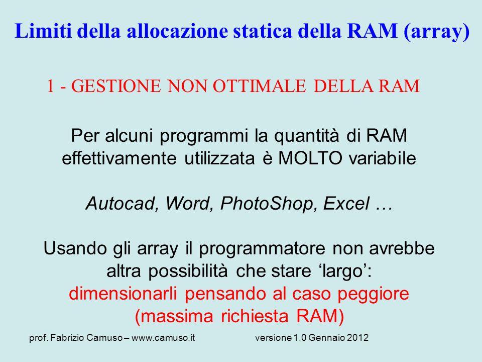 prof. Fabrizio Camuso – www.camuso.itversione 1.0 Gennaio 2012 Limiti della allocazione statica della RAM (array) 1 - GESTIONE NON OTTIMALE DELLA RAM