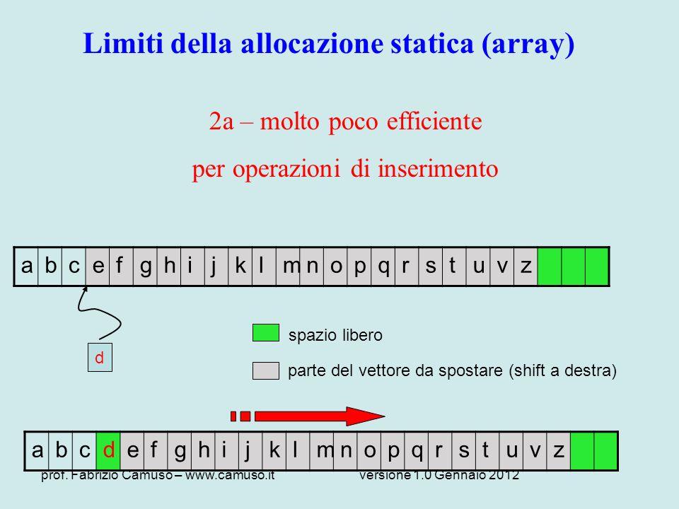 prof. Fabrizio Camuso – www.camuso.itversione 1.0 Gennaio 2012 Limiti della allocazione statica (array) 2a – molto poco efficiente per operazioni di i