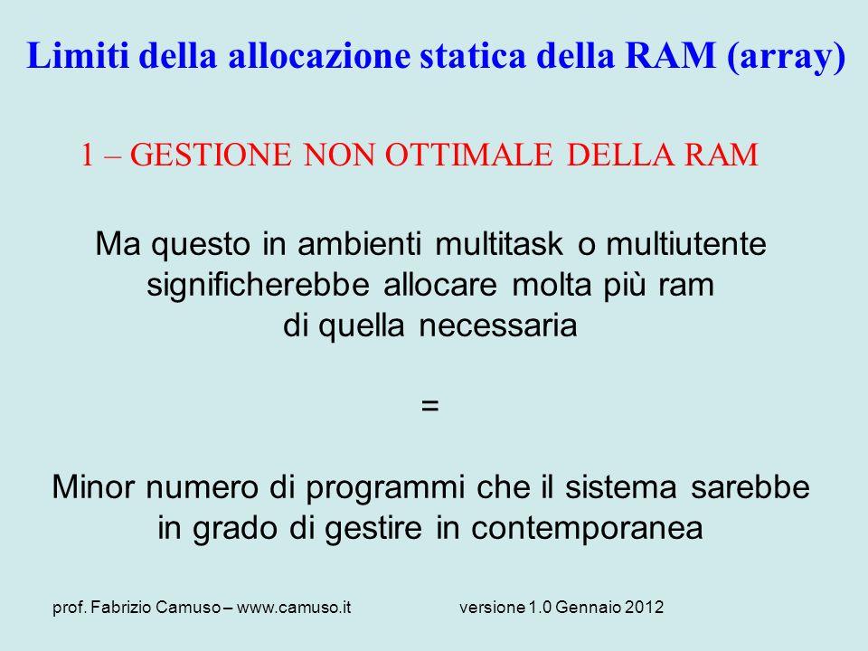 prof. Fabrizio Camuso – www.camuso.itversione 1.0 Gennaio 2012 1 – GESTIONE NON OTTIMALE DELLA RAM Ma questo in ambienti multitask o multiutente signi