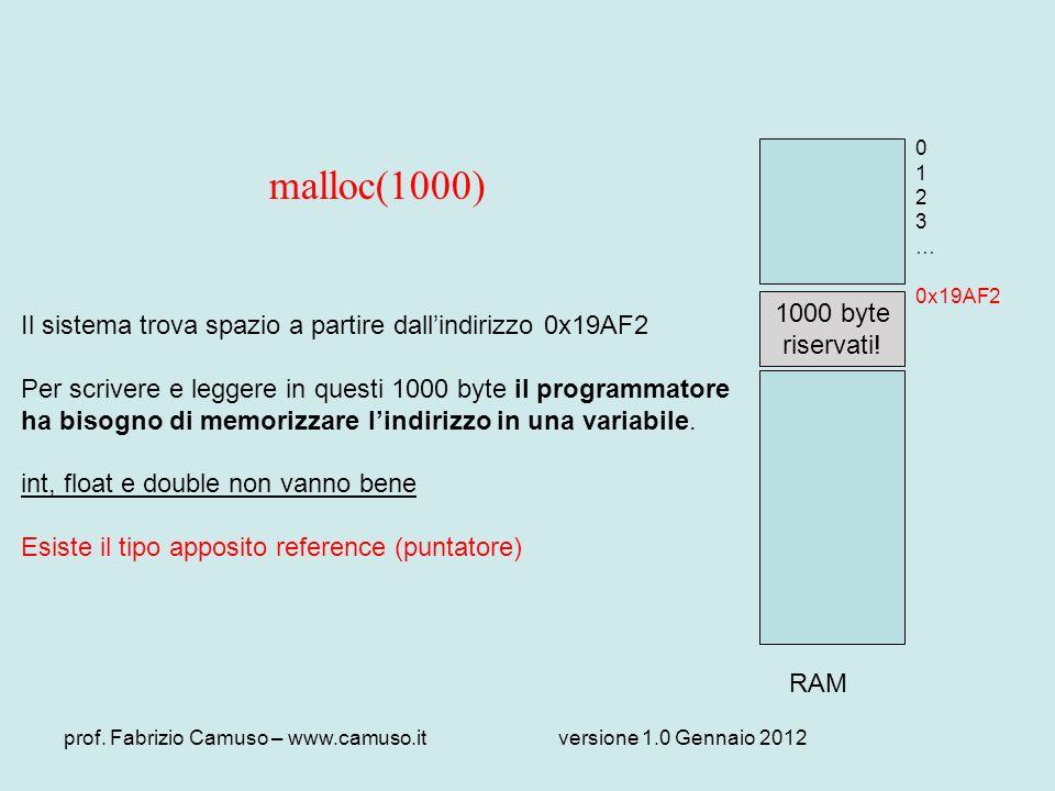 prof. Fabrizio Camuso – www.camuso.itversione 1.0 Gennaio 2012 malloc(1000) 1000 byte riservati! RAM 0 1 2 3 … 0x19AF2 Il sistema trova spazio a parti