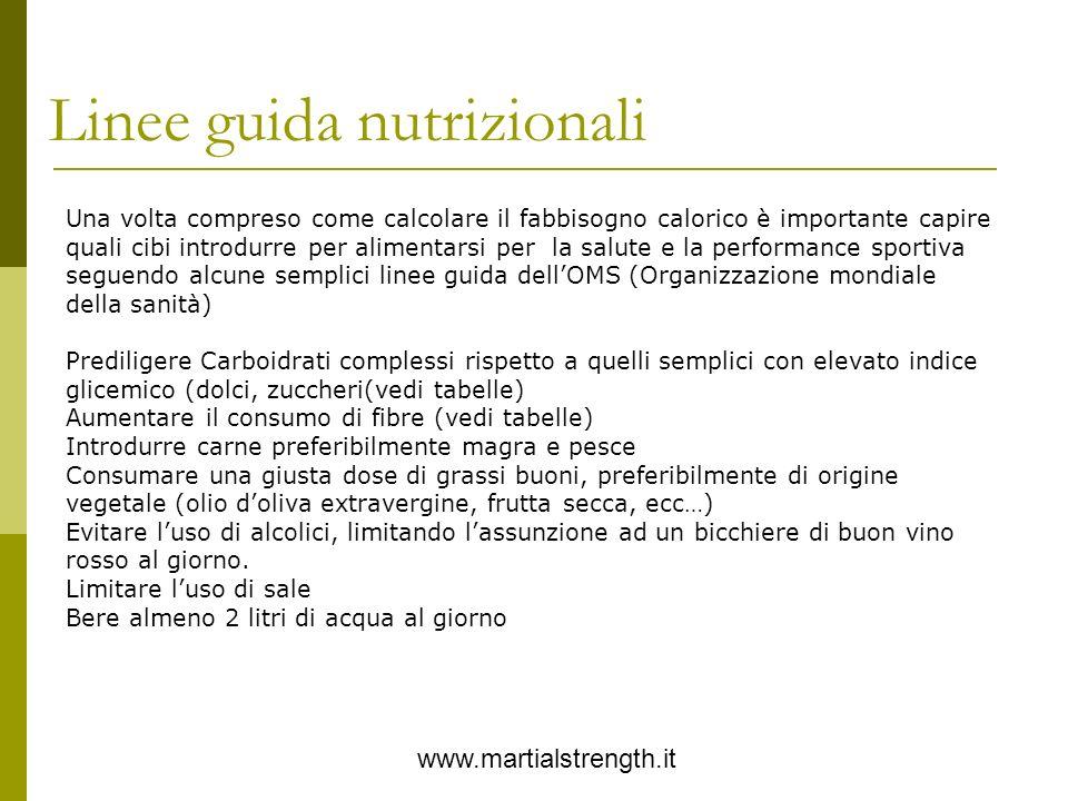 Linee guida nutrizionali www.martialstrength.it Una volta compreso come calcolare il fabbisogno calorico è importante capire quali cibi introdurre per