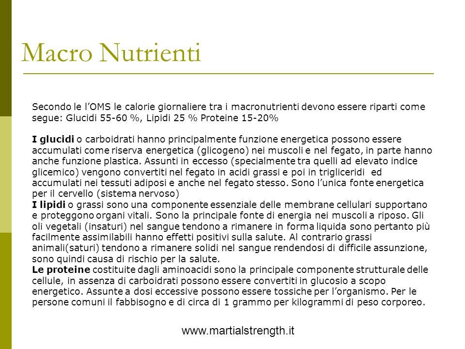Macro Nutrienti www.martialstrength.it Secondo le lOMS le calorie giornaliere tra i macronutrienti devono essere riparti come segue: Glucidi 55-60 %,