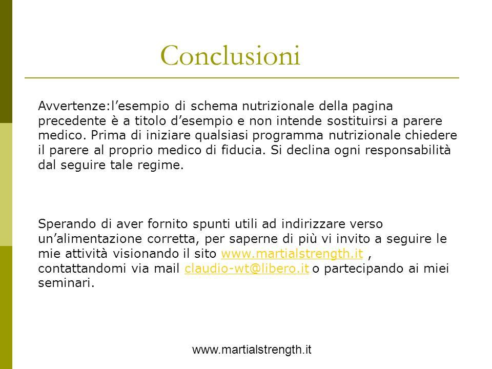 Conclusioni www.martialstrength.it Avvertenze:lesempio di schema nutrizionale della pagina precedente è a titolo desempio e non intende sostituirsi a