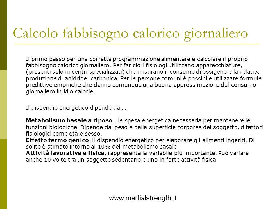Calcolo fabbisogno calorico giornaliero www.martialstrength.it Il primo passo per una corretta programmazione alimentare è calcolare il proprio fabbis