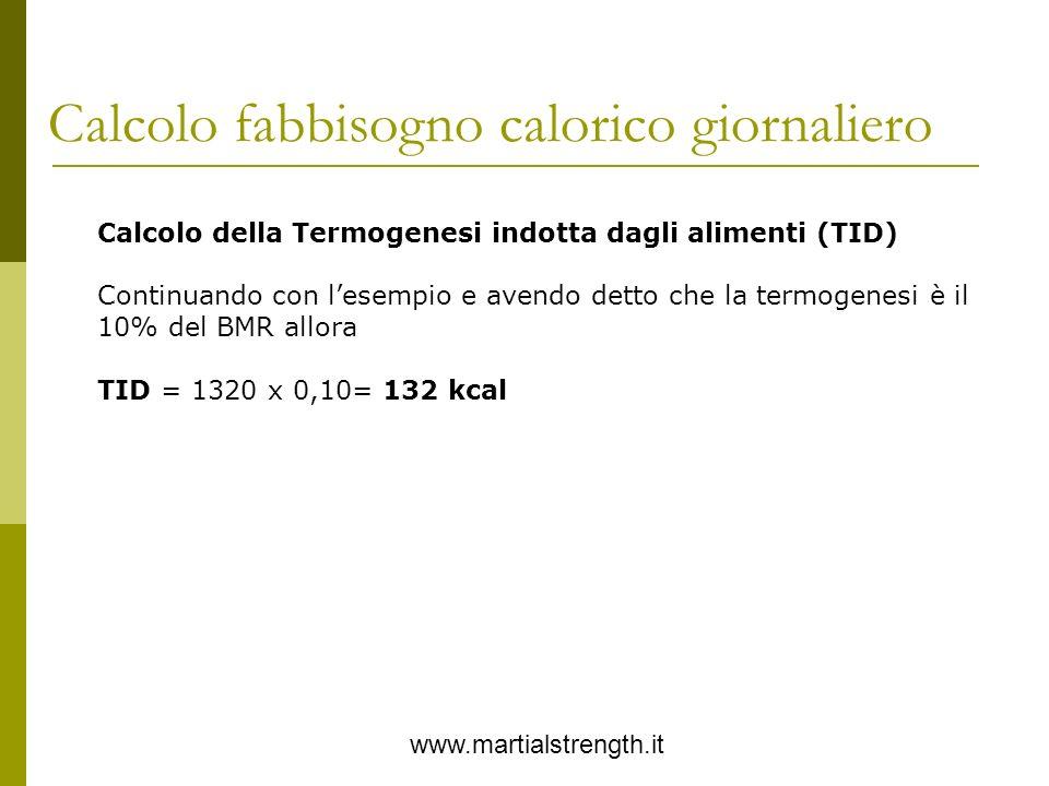 Calcolo fabbisogno calorico giornaliero www.martialstrength.it Calcolo della Termogenesi indotta dagli alimenti (TID) Continuando con lesempio e avend