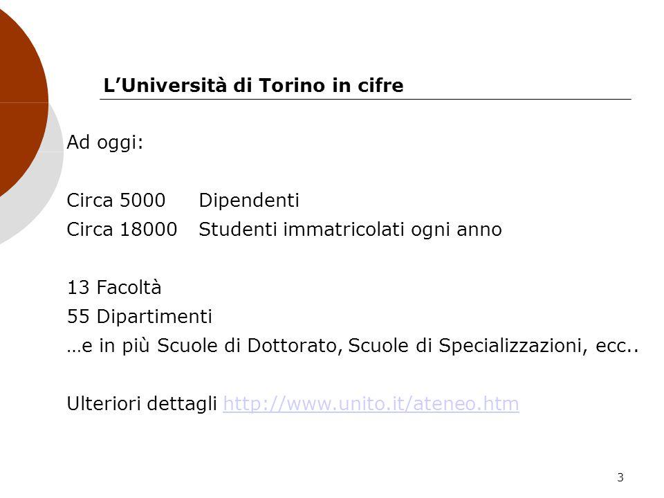 3 LUniversità di Torino in cifre Ad oggi: Circa 5000Dipendenti Circa 18000 Studenti immatricolati ogni anno 13 Facoltà 55 Dipartimenti …e in più Scuol
