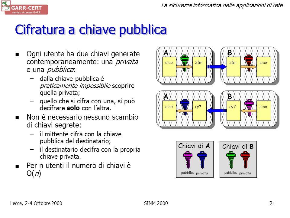 La sicurezza informatica nelle applicazioni di rete Lecce, 2-4 Ottobre 2000SINM 200020 Cifratura a chiave privata Richiede una chiave segreta nota sol