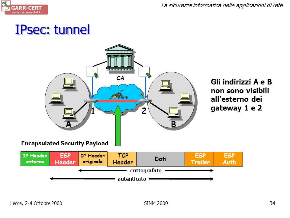 La sicurezza informatica nelle applicazioni di rete Lecce, 2-4 Ottobre 2000SINM 200033 IPsec: end-to-end IP Header AH Header TCP Header Dati Authentic