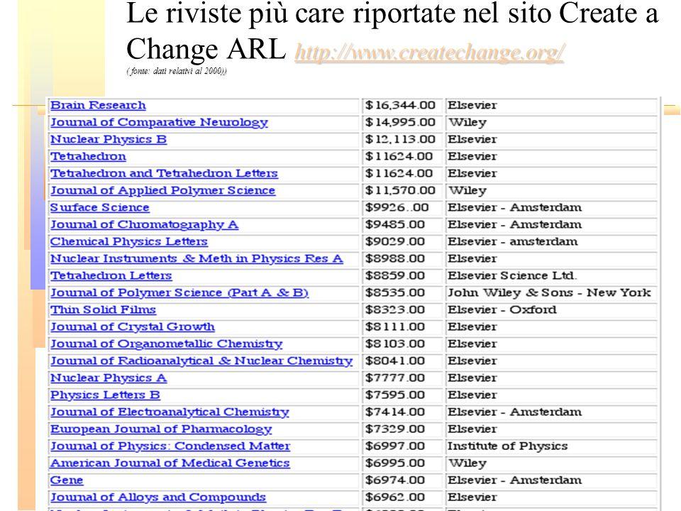 http://www.createchange.org/ http://www.createchange.org/ ( fonte: dati relativi al 2000)) Le riviste più care riportate nel sito Create a Change ARL