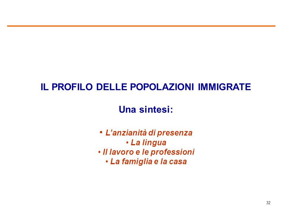 31 LE PRINCIPALI NAZIONALITA PRESENTI NEL CAMPIONE (%)