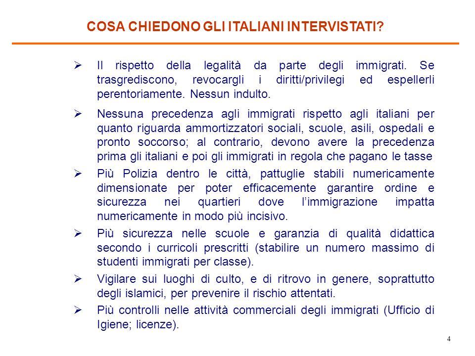 3 NOTA METODOLOGICA Indagine qualitativa ITALIANI: 8 focus group LA STRUTTURA DELLA RICERCA - 8 persone (4 maschi+4 femmine) - 25-44enni - piccoli imp