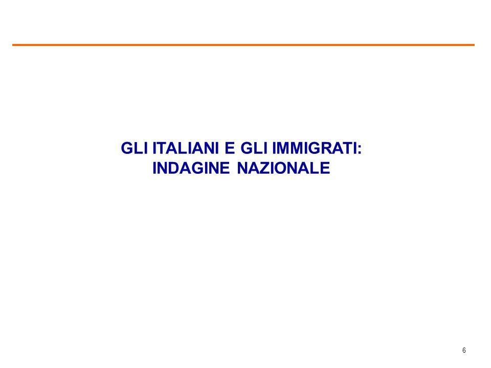 5 Il riconoscimento dellidentità italiana anche come fatto culturale e sociale esplicito rispetto al quale limmigrato non può essere legittimato alla non considerazione o alla richiesta di scardinamento rivolta alle Istituzioni italiane.