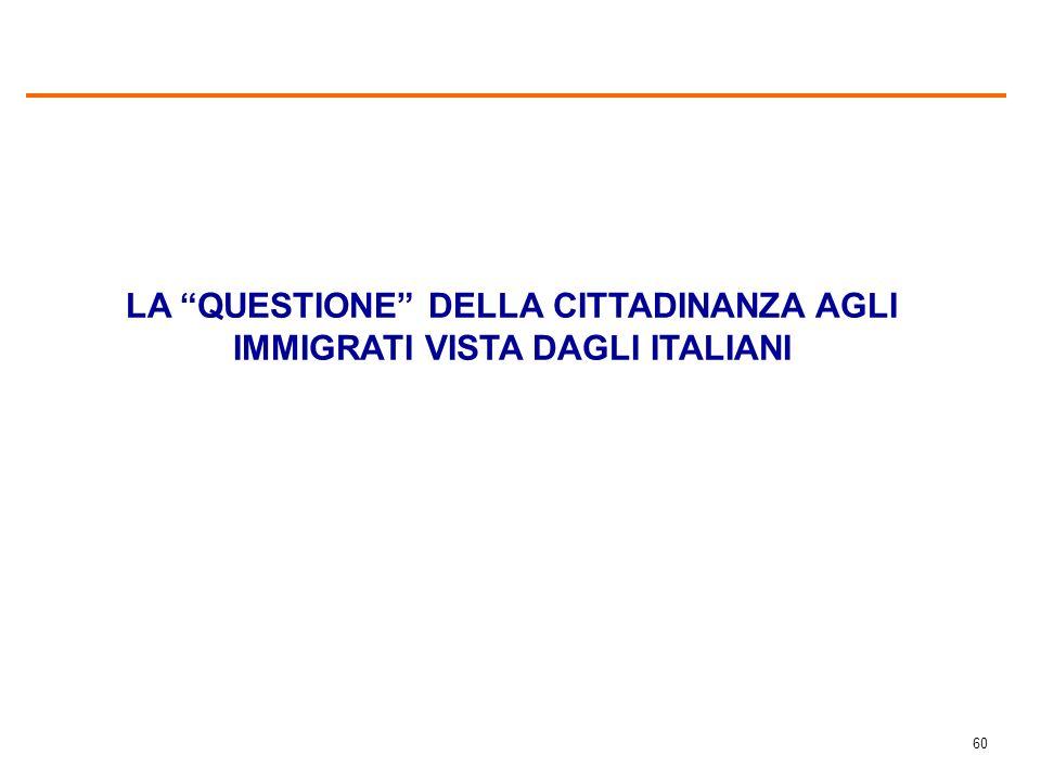 59 QUANTO SI SENTE ACCETTATO DAGLI ITALIANI? Base: gli immigrati islamici, pari al 35,4% del campione.