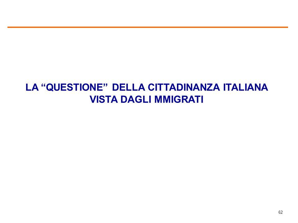61 GLI IMMIGRATI STRANIERI DOVREBBERO POTER PRENDERE LA CITTADINANZA ITALIANA DOPO 5 ANNI DI REGOLARE PERMANENZA IN ITALIA SE SONO A POSTO CON LA LEGGE, LAVORANO, PAGANO LE TASSE E DIMOSTRANO DI SAPERE LITALIANO
