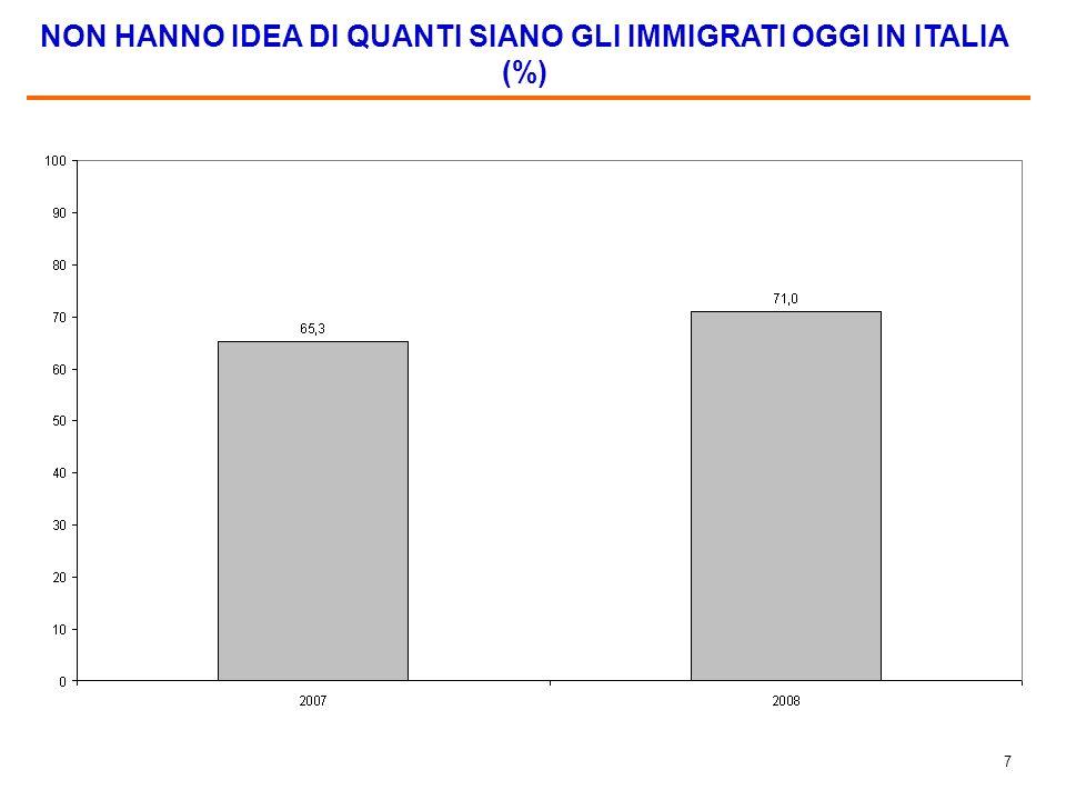 6 GLI ITALIANI E GLI IMMIGRATI: INDAGINE NAZIONALE