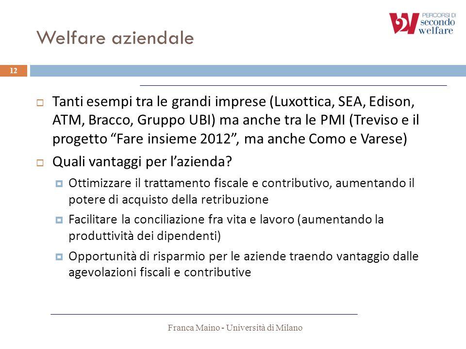 Welfare aziendale Franca Maino - Università di Milano 12 Tanti esempi tra le grandi imprese (Luxottica, SEA, Edison, ATM, Bracco, Gruppo UBI) ma anche