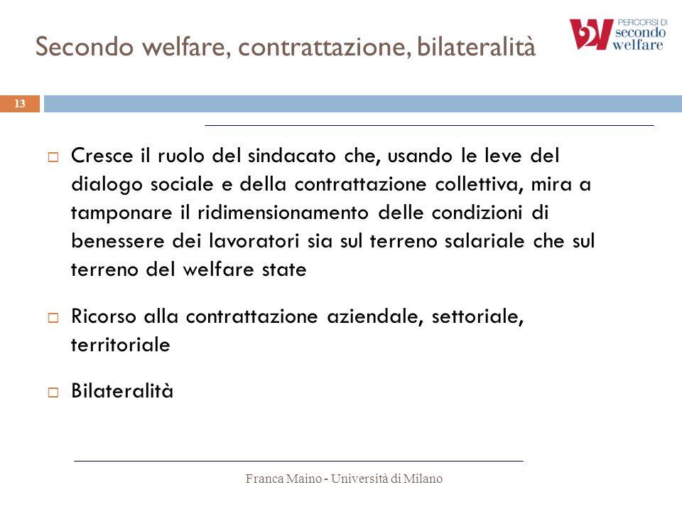 Secondo welfare, contrattazione, bilateralità Franca Maino - Università di Milano 13 Cresce il ruolo del sindacato che, usando le leve del dialogo soc