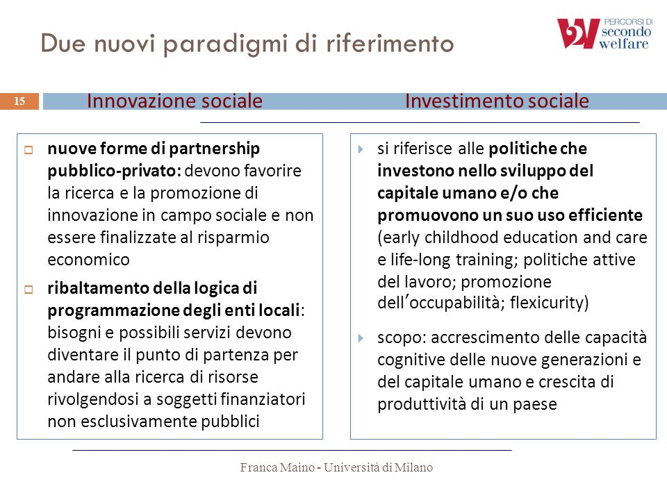 Due nuovi paradigmi di riferimento Franca Maino - Università di Milano 15 nuove forme di partnership pubblico-privato: devono favorire la ricerca e la