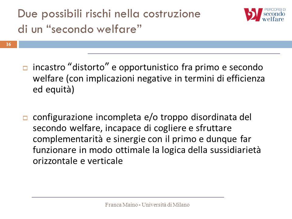 Due possibili rischi nella costruzione di un secondo welfare Franca Maino - Università di Milano 16 incastro distorto e opportunistico fra primo e sec