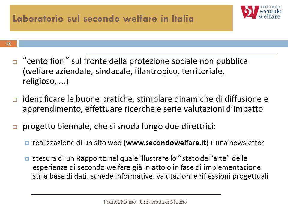 Laboratorio sul secondo welfare in Italia Franca Maino - Università di Milano 18 cento fiori sul fronte della protezione sociale non pubblica (welfare