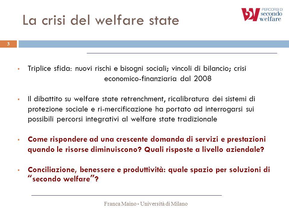 La crisi del welfare state Franca Maino - Università di Milano 3 Triplice sfida: nuovi rischi e bisogni sociali; vincoli di bilancio; crisi economico-