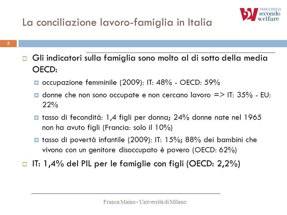 Gli indicatori sulla famiglia sono molto al di sotto della media OECD: occupazione femminile (2009): IT: 48% - OECD: 59% donne che non sono occupate e