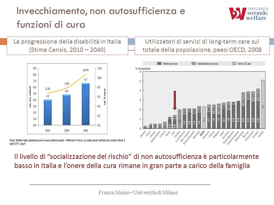 Utilizzatori di servizi di long-term care sul totale della popolazione, paesi OECD, 2008 7 Franca Maino - Università di Milano Il livello di socializz