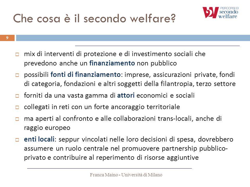 Che cosa è il secondo welfare? Franca Maino - Università di Milano 9 mix di interventi di protezione e di investimento sociali che prevedono anche un