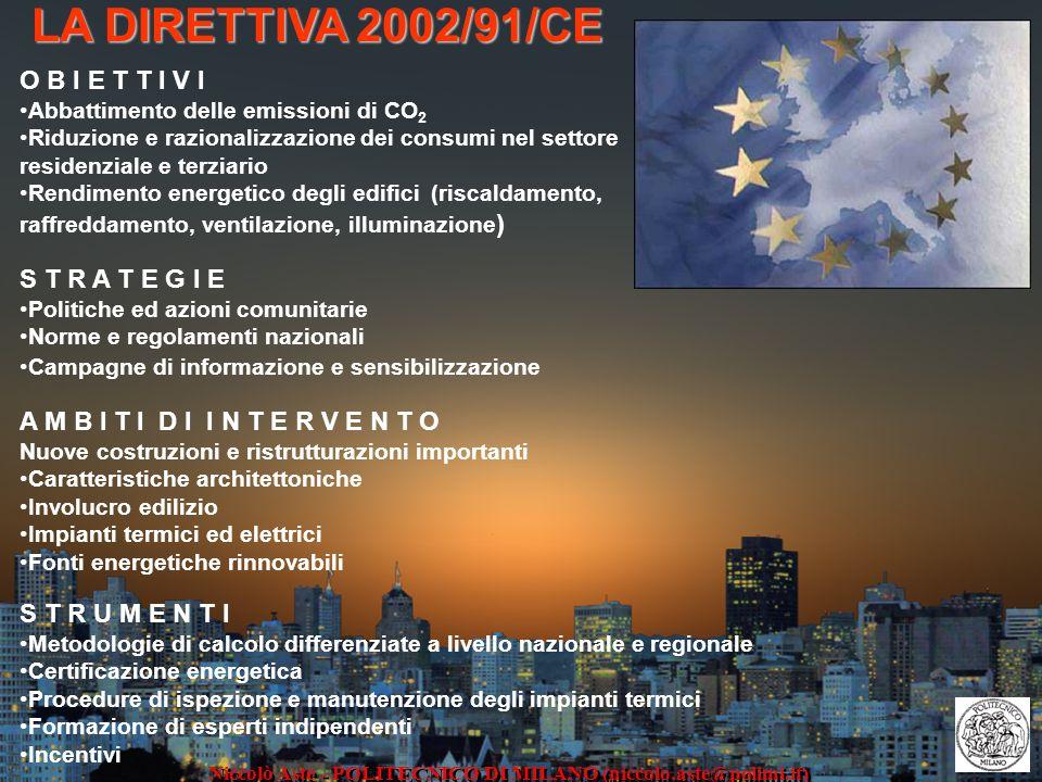 LA DIRETTIVA 2002/91/CE O B I E T T I V I Abbattimento delle emissioni di CO 2 Riduzione e razionalizzazione dei consumi nel settore residenziale e te