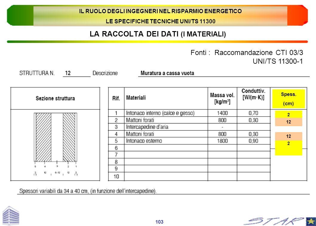 LA RACCOLTA DEI DATI (I MATERIALI) Fonti : Raccomandazione CTI 03/3 UNI/TS 11300-1 103 Spess. (cm) 2 12 2 IL RUOLO DEGLI INGEGNERI NEL RISPARMIO ENERG
