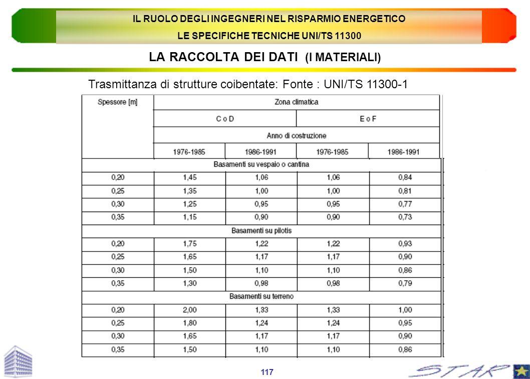 LA RACCOLTA DEI DATI (I MATERIALI) Trasmittanza di strutture coibentate: Fonte : UNI/TS 11300-1 117 IL RUOLO DEGLI INGEGNERI NEL RISPARMIO ENERGETICO